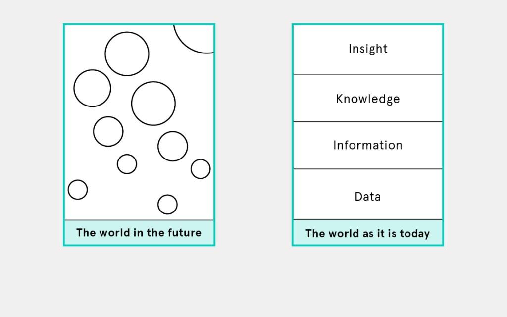 Figure 2. The generative side where ideas take shape. Figure 3. The analytical side where sense is made.